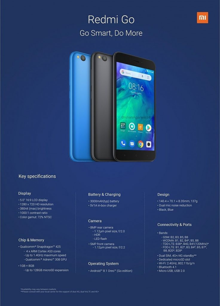 Redmi Go - The first Android Go smartphone - www