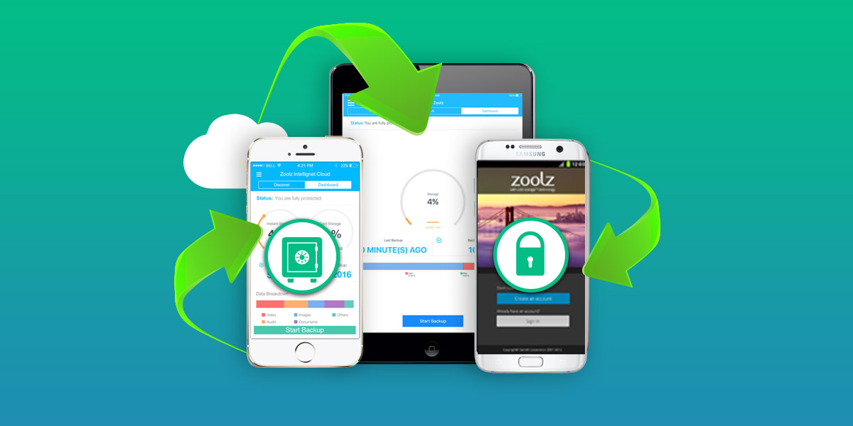 Lock In 2tb Of Fast Secure Cloud Storage For Life With Zoolz
