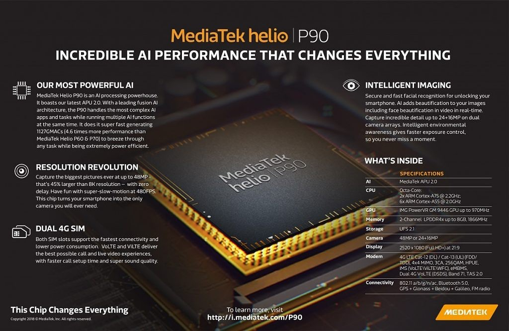 The MediaTek Helio P90 is getting support for Google's ML