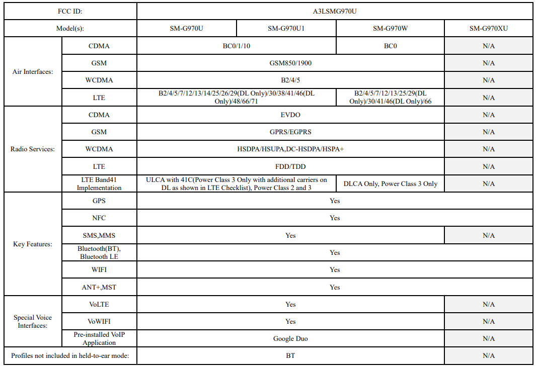 Samsung Galaxy S10 FCC docs show WiFi 6 and reverse wireless charging