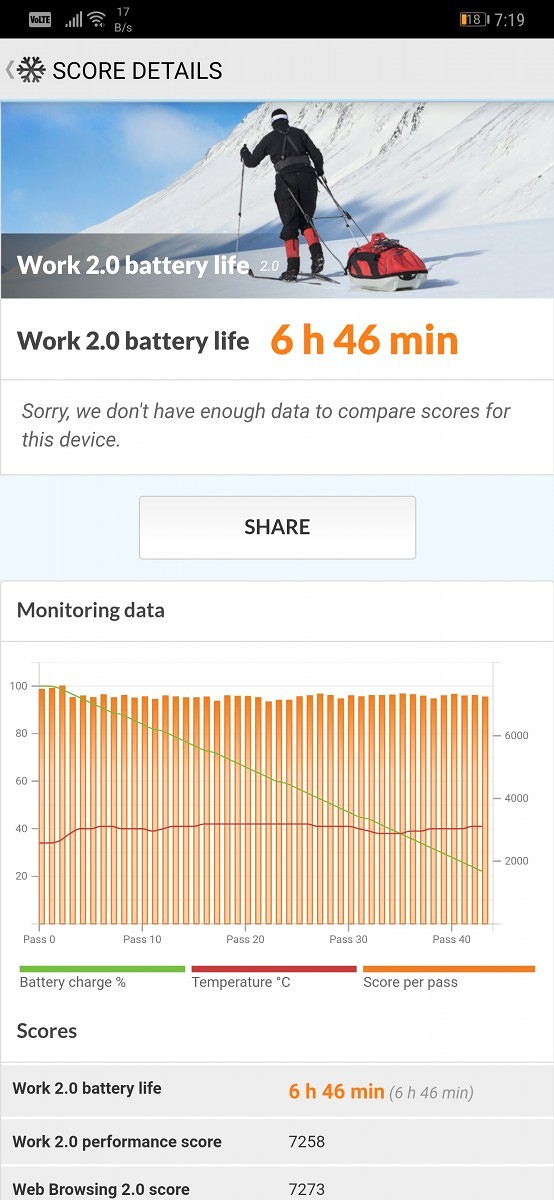 Huawei Mate 20 Pro PCMark battery life test