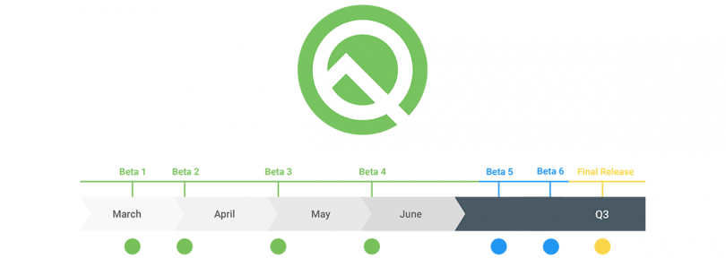 Google is planning 6 Android Q betas, final release in Q3