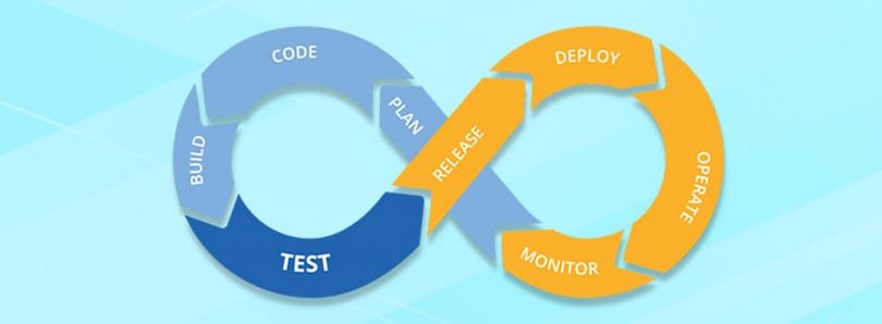 Enter the Lucrative World of DevOps with This Extensive Training