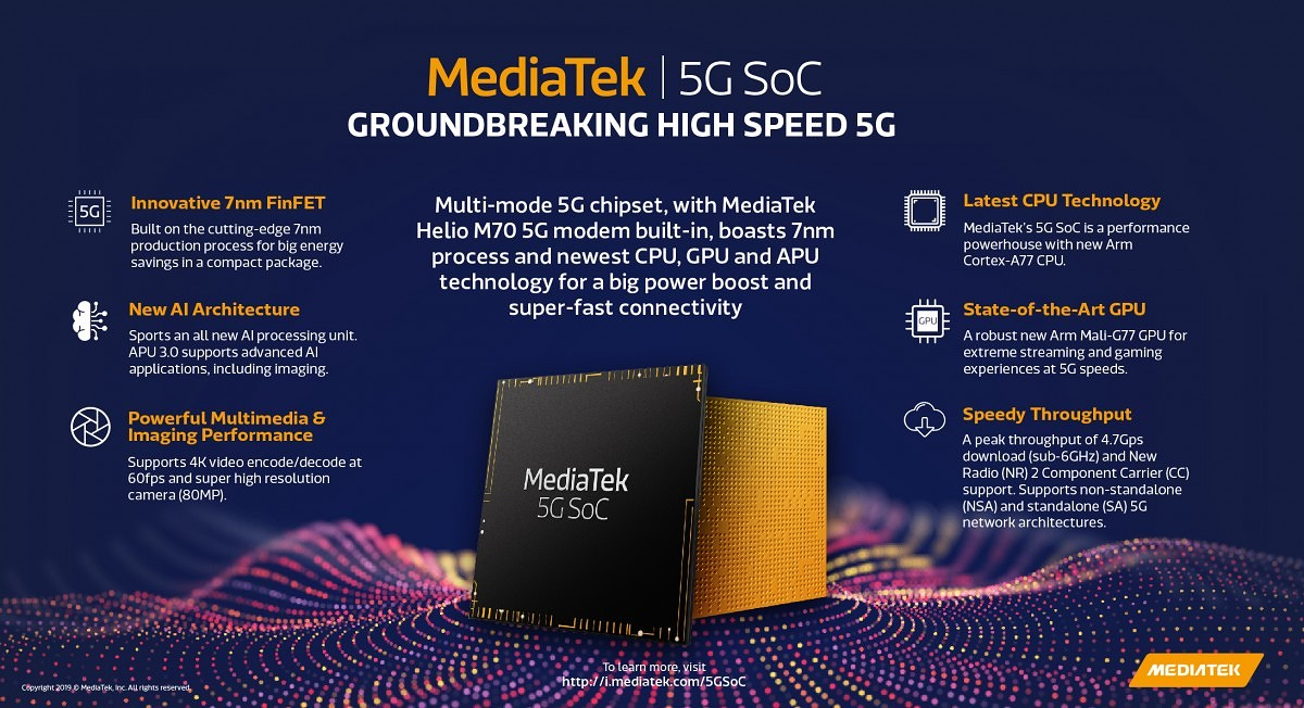 MediaTek challenges Qualcomm with premium 5G chip