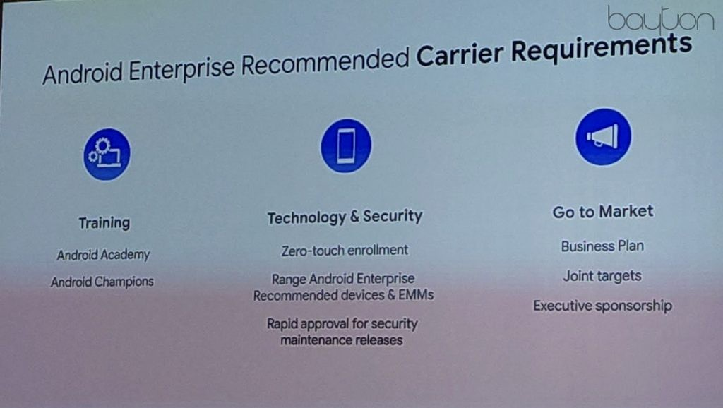 Android Enterprise Recommended carrier requirements