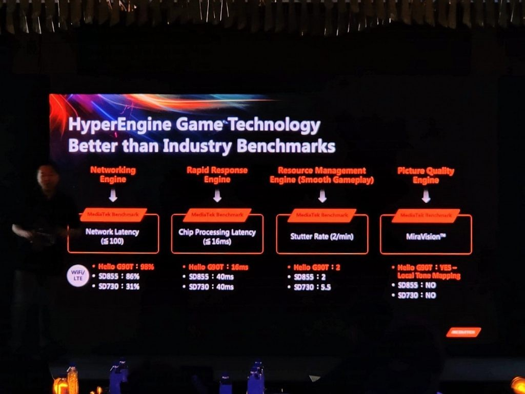 MediaTek unveils its Helio G90 Series smartphone gaming chips