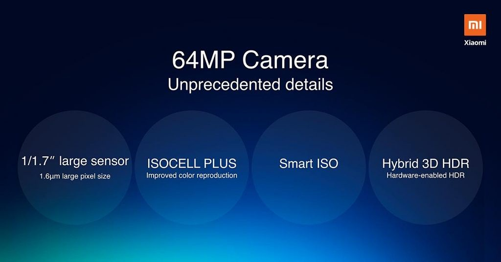 Xiaomi 64MP Samsung ISOCELL GW1 Camera