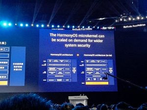 Harmony OS by Huawei