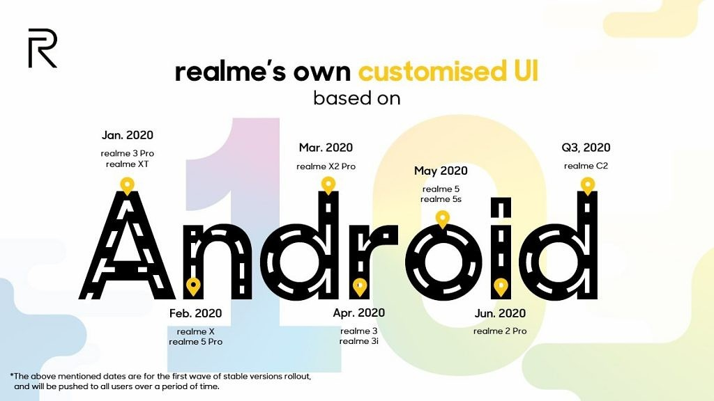 ColorOS 7 schedule for Realme devices
