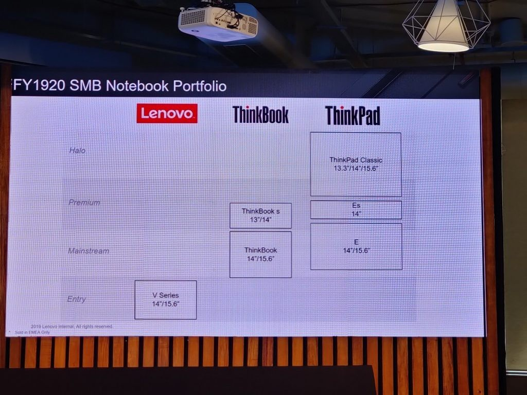 Lenovo SMB Notebook Lineup in India