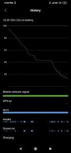 Redmi Note 8 battery life