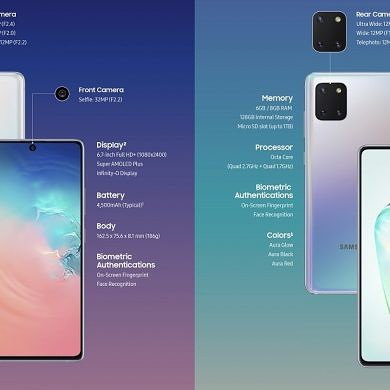 [Update 3: 512GB S10 Lite for India] Samsung officially announces the Galaxy S10 Lite and Galaxy Note 10 Lite