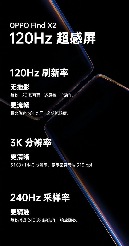OPPO Find X2 Display Resolution