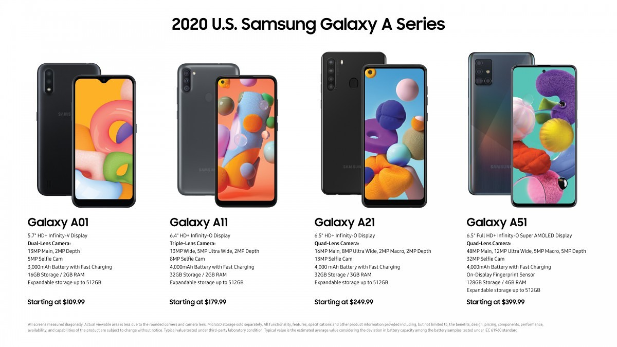 Samsung Announces Galaxy A01 A11 A21 A51 5g And A71 5g For Us