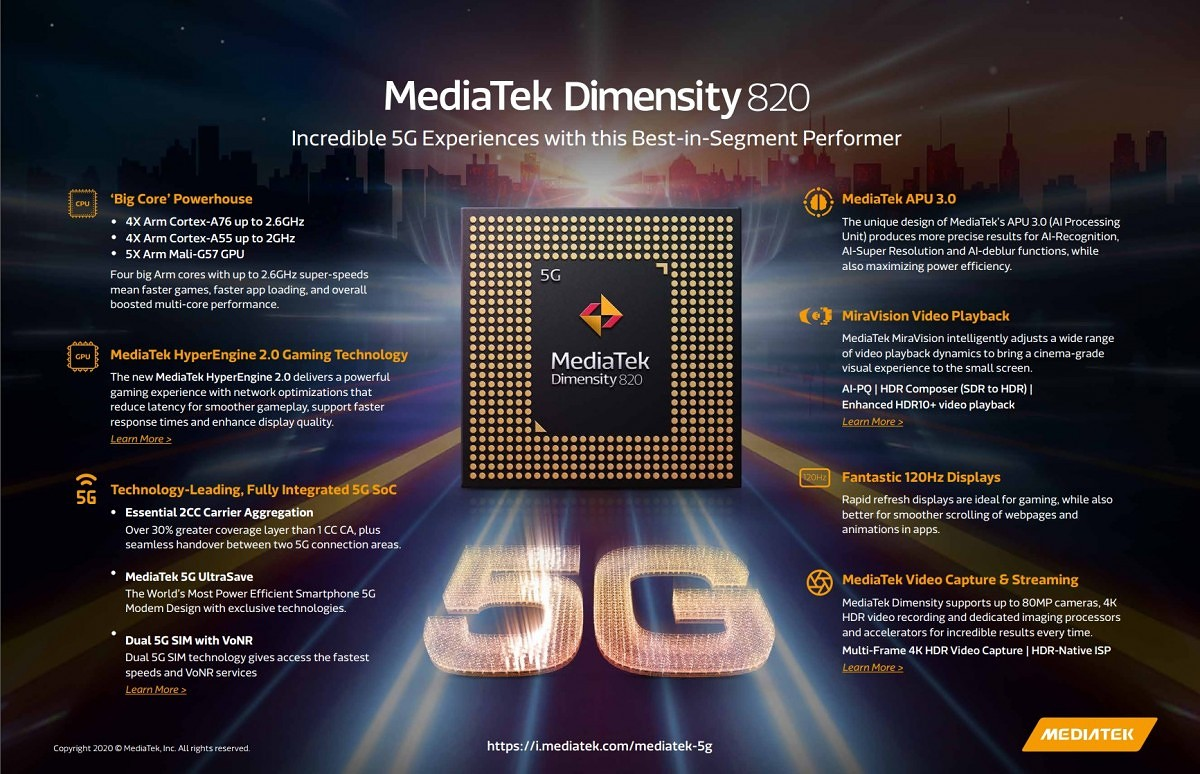 "<p>Today, Taiwanese chipset maker MediaTek expanded its upper mid-range SoC lineup with the launch of MediaTek Dimensity 820. The Dimensity 820 succeeds the Dimensity 800 which the company unveiled earlier this year at CES 2020 (however it hasn't appeared on a commercial phone yet) and slots in between the flagship Dimensity 1000 series and the</p> <p>The post <a rel=""nofollow"" href=""https://www.xda-developers.com/mediatek-unveils-dimensity-820-5g-soc-upper-mid-range-smartphones/"">MediaTek unveils the Dimensity 820, a 5G SoC for upper mid-range smartphones</a> appeared first on <a rel=""nofollow"" href=""https://www.xda-developers.com/"">xda-developers</a>.</p>"