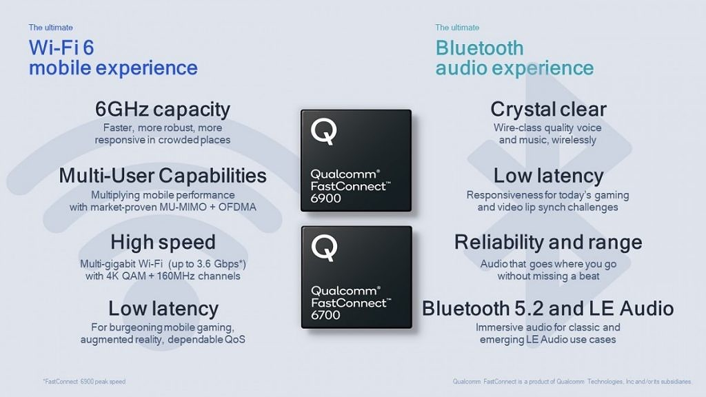 Qualcomm FastConnect 6700 and FastConnect 6900 chips infographic for WiFi and Bluetooth features