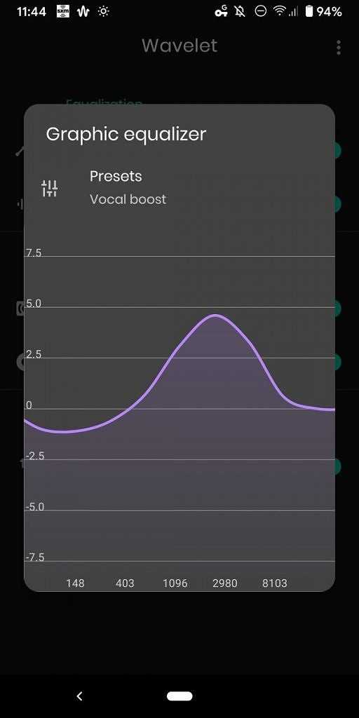 Make your headphones sound better with Wavelet