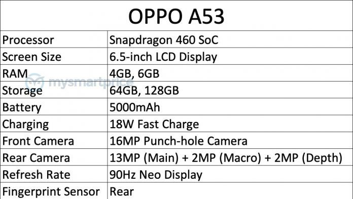 OPPO A53 leaked specifications