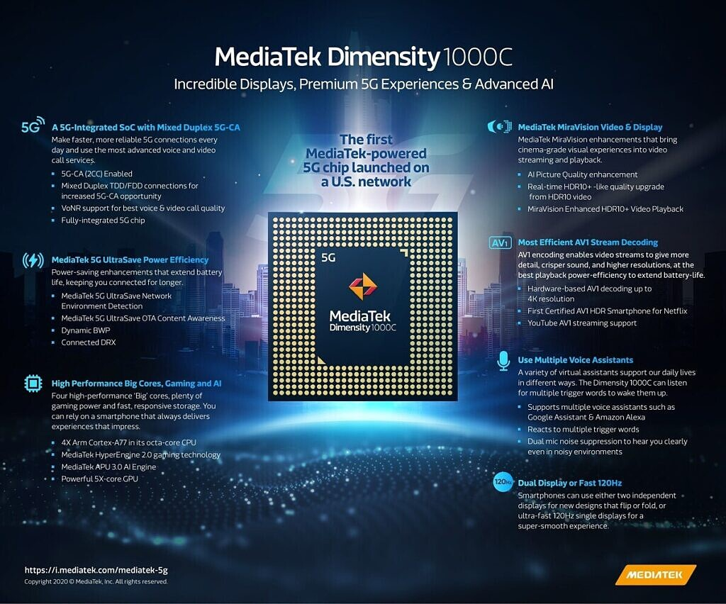 MediaTek Dimensity 1000C
