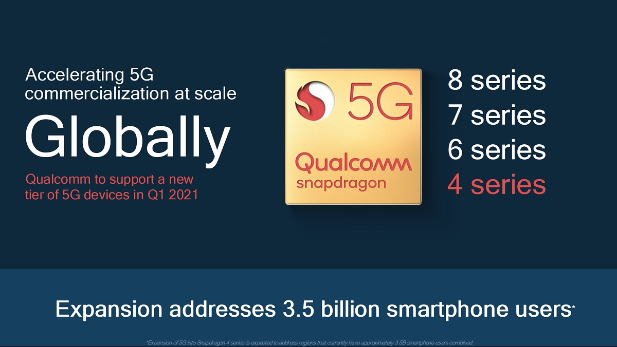 Qualcomm Snapdragon 4-series 5G