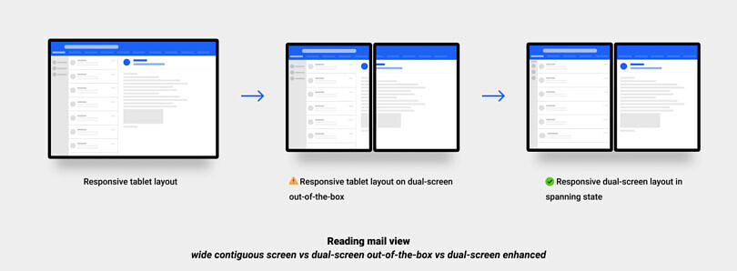 Microsoft releases new Web APIs to optimize web pages for dual screen and foldable devices