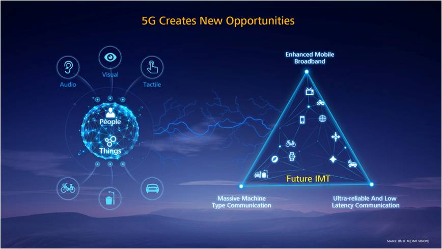 5G creates new opportunities