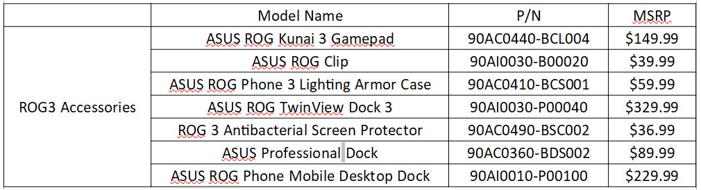 ASUS ROG Phone 3 Accessories