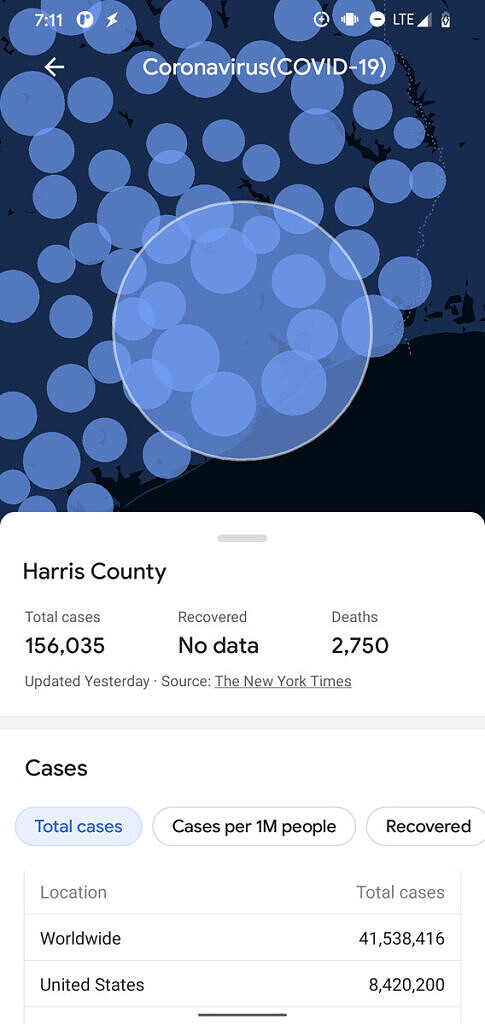 COVID-19 data on county