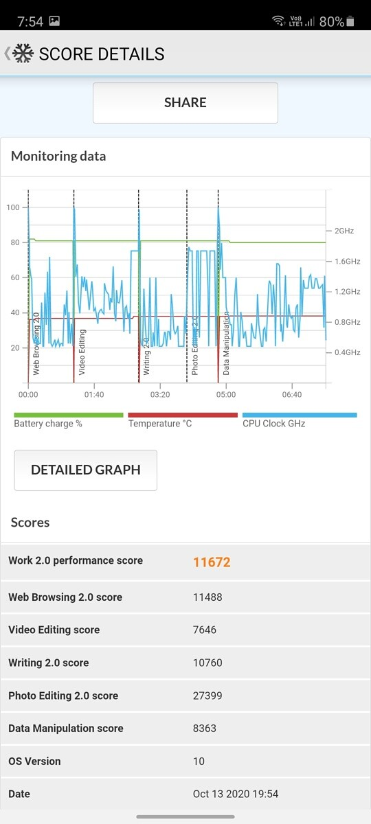 Samsung Galaxy S20 FE PCMark results