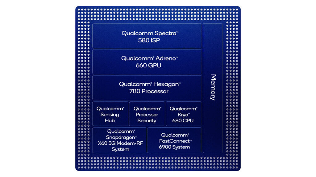 Qualcomm Snapdragon 888 block diagram