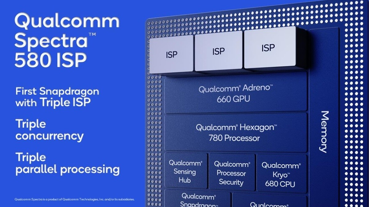 Spectra 580 ISP on the Qualcomm Snapdragon 888