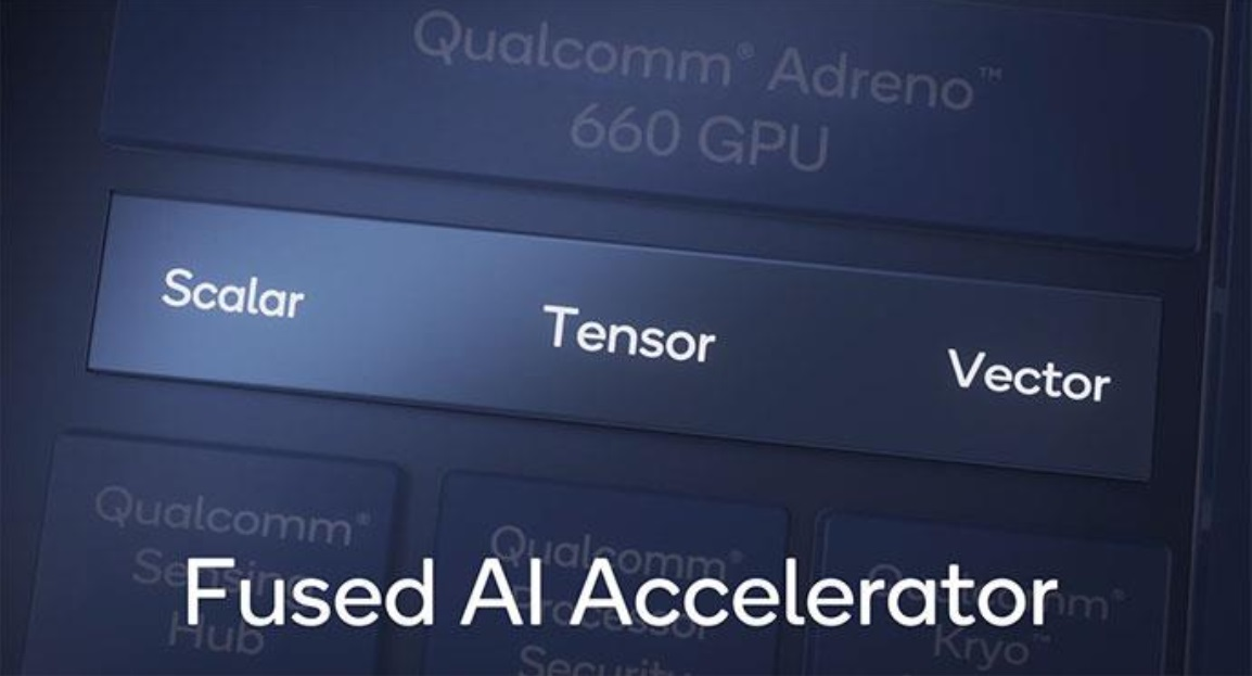 Fused AI Accelerator on the Hexagon 780 DSP