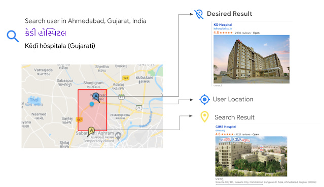 Google Maps POI discoverability issue in Indian languages