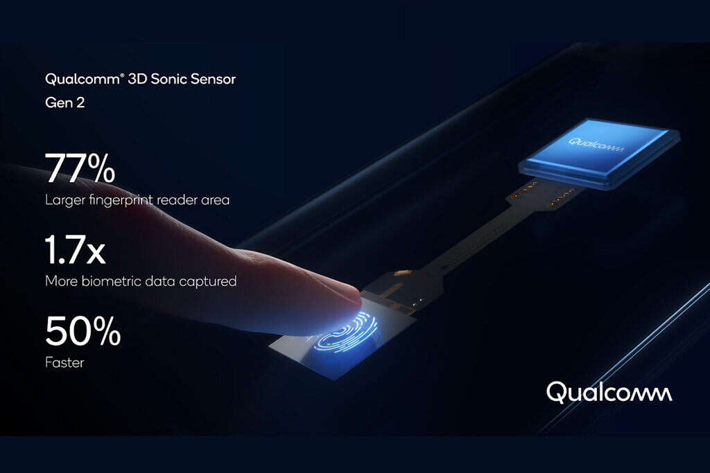 Qualcomm 3D Sonic Sensor Gen 2 featured