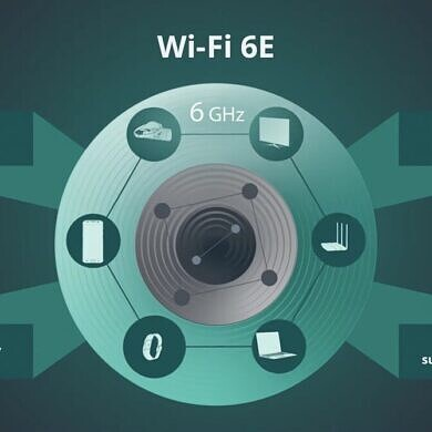 These are the WiFi 6e routers announced at CES 2021