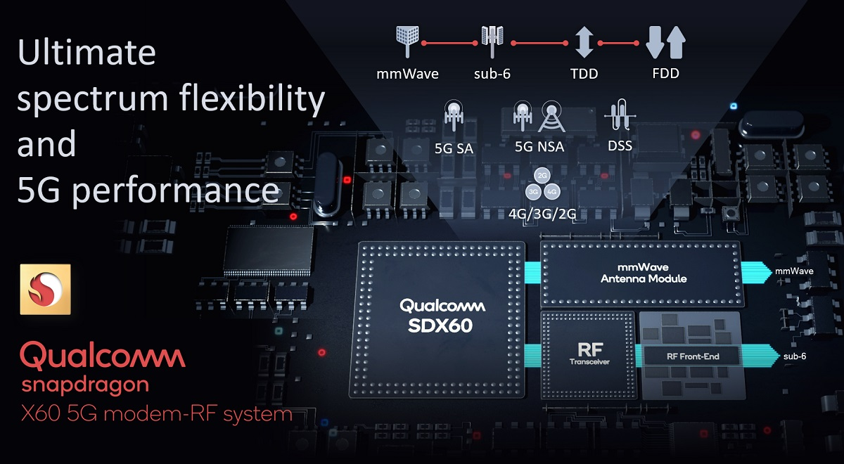 Qualcomm Snapdragon X60 modem