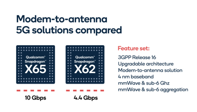 Snapdragon X65 and X62 modems