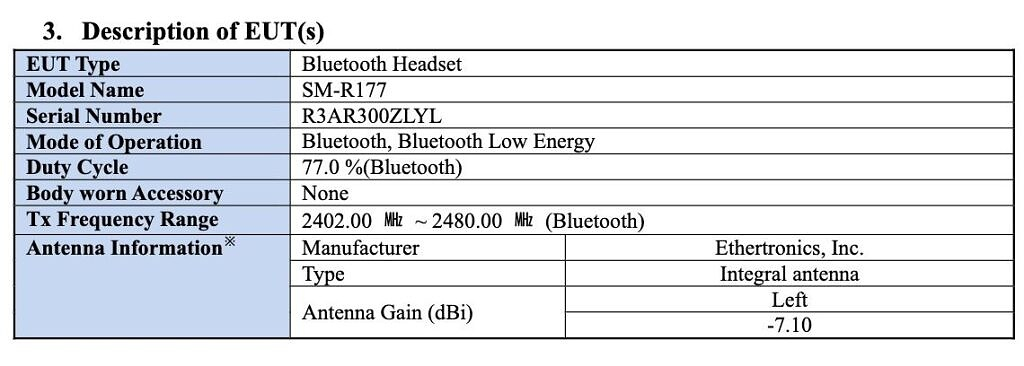 FCC certification listing for Galaxy Buds 2