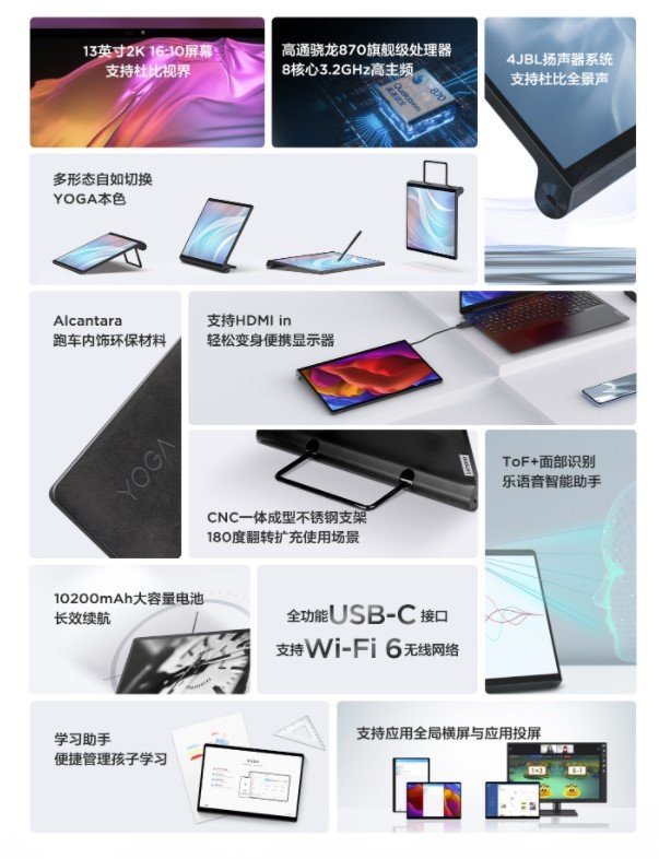 Lenovo Yoga Pad Pro official press material highlighting specifications