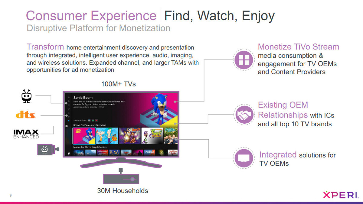 """Presentation slide that reads, """"Transform home entertainment discovery and presentation through integrated, intelligent user experience, audio, imaging, and wireless solutions.Expanded channel, and larger TAMs with opportunities for ad monetization."""""""