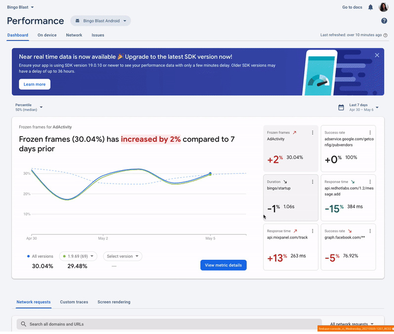Firebase Performance Monitoring dashboard now processes data in real-time