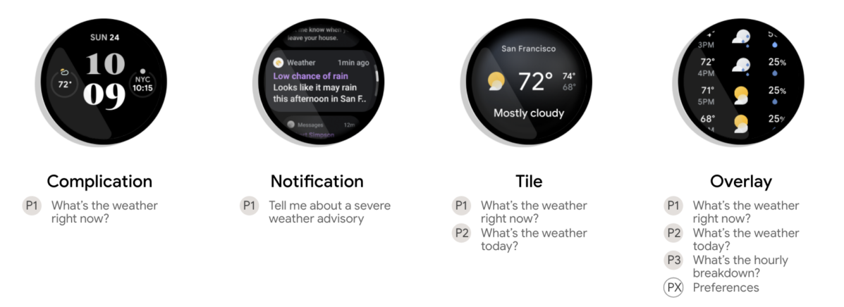 WearOS Overview