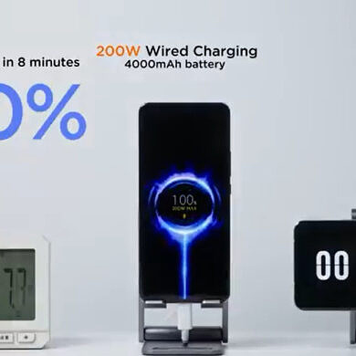 Xiaomi's 200W HyperCharge fast charging can fully charge your phone in 8 minutes