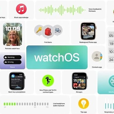 WatchOS 8 Developer Beta 1 Hands-on: Better Health Tracking, New Watch Faces, Improved Accessibility, and more!