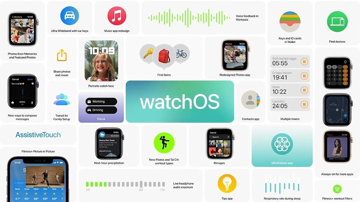 WatchOS 8 Developer Beta 1 Hands-on: All the New Features!