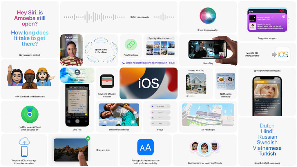iOS 15 and features available