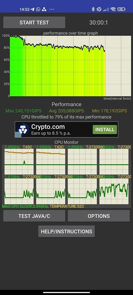 Sustained performance of the Xiaomi MI 11 Ultra using the CPU Throttling Test