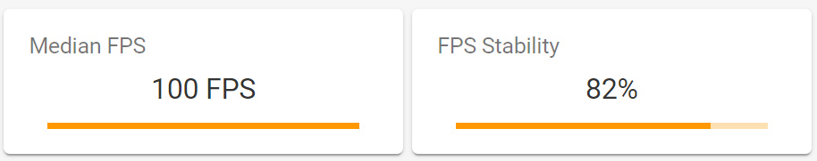 The median FPS and FPS stability of Call of Duty mobile on the Red Magic 6R