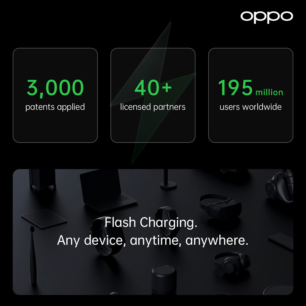 Oppo Flash charge Patents