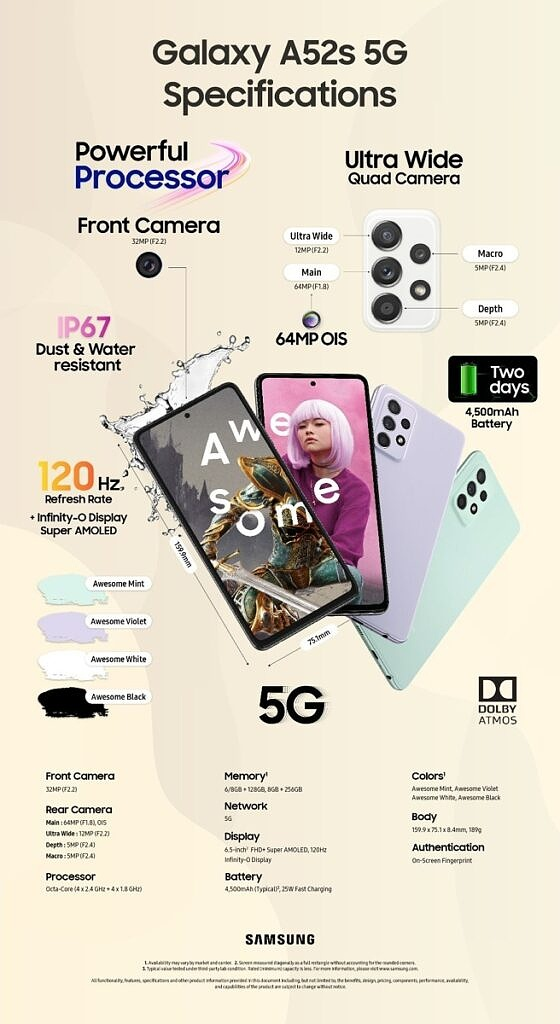 An infographic showing various features of the Galaxy A52s